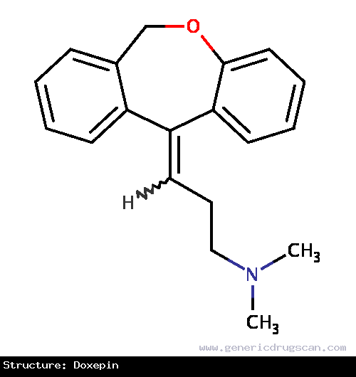 Generic Drug Doxepin prescribed Doxepin is used for the treatment of depression and/or anxiety. It can also be used for chronic urticaria and in the management of pain.