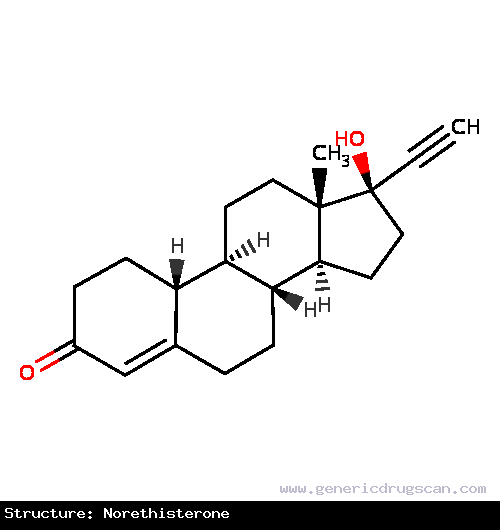 Generic Drug Norethisterone prescribed For the treatment of secondary amenorrhea, endometriosis, and abnormal uterine bleeding due to hormonal imbalance in the absence of organic patholo...